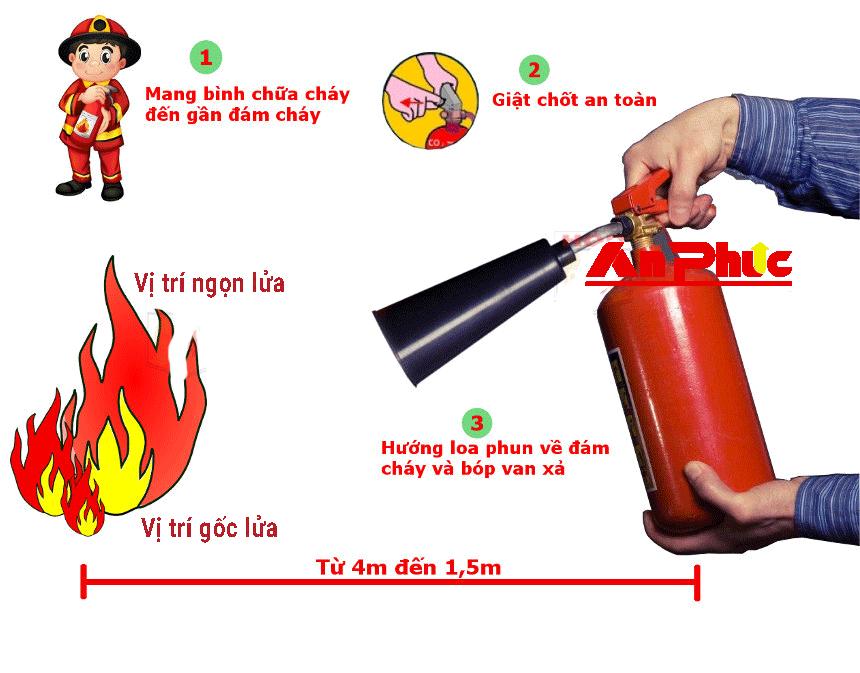 Cách sử dụng bình chữa cháy CO2 MT5 đúng cách
