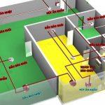 Nội quy, quy định về phòng cháy chữa cháy trong công ty (doanh nghiệp)