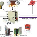 Quy trình lắp đặt và hoạt động của hệ thống báo cháy