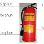Sử dụng bình chữa cháy bột như thế nào?-Liên hệ 0913.801.891