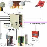 Tại sao nên lắp đặt hệ thống báo cháy tự động