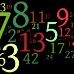 Tử vi-Màu sắc và con số may mắn của 12 con giáp năm 2021